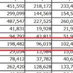 2019年7月の伊丹市の人口は203人増。兵庫県ではナンバー1の増加!