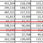 2019年8月の伊丹市の人口は32人増。県内では3番目の増加数に
