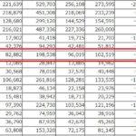 2020年2月の伊丹市の人口は24人の減少。でも12人の自然増に